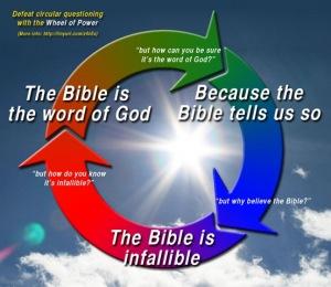 Biblical-literalism